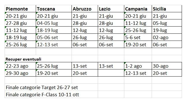 Calendario gare TLD 2020